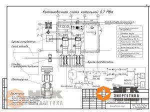 Котельная на древесных отходах в автоматическом режиме тепловой мощностью 700кВт на базе водогрейных котлов «НЕЙТРОН»